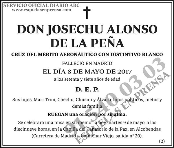 Josechu Alonso de la Peña